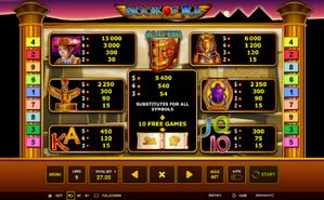 Казино Адмирал Х: преимущества и игровые автоматы